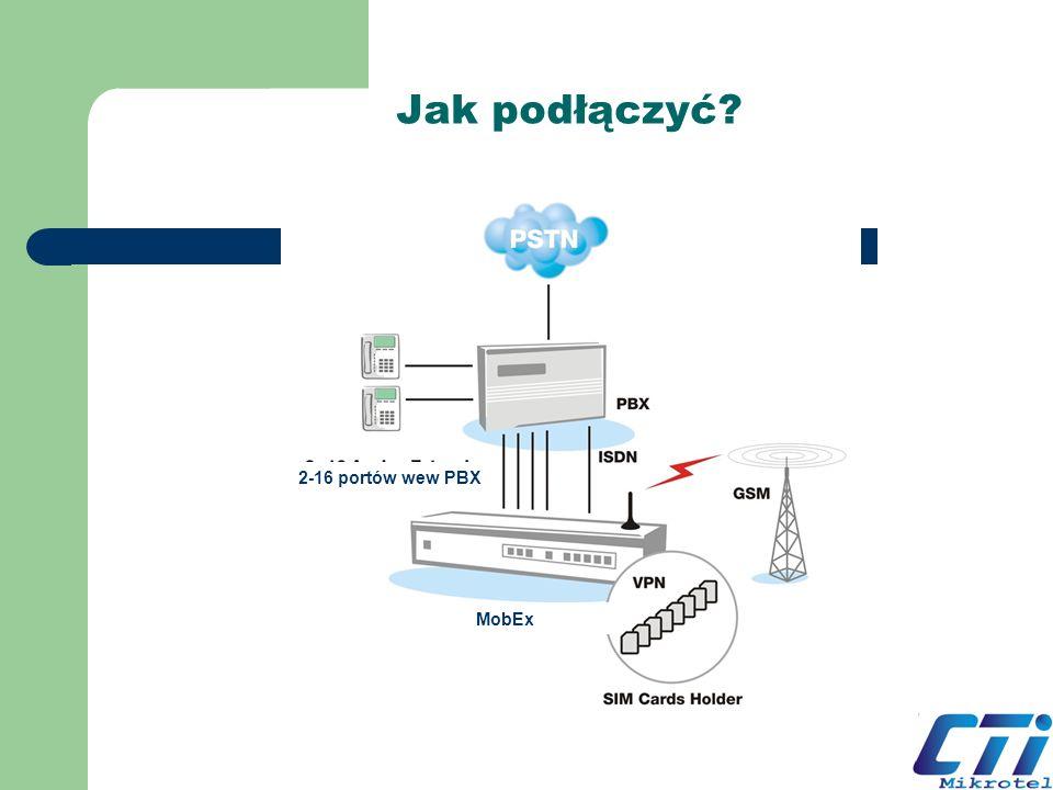 Jak podłączyć? MobEx 2-16 portów wew PBX