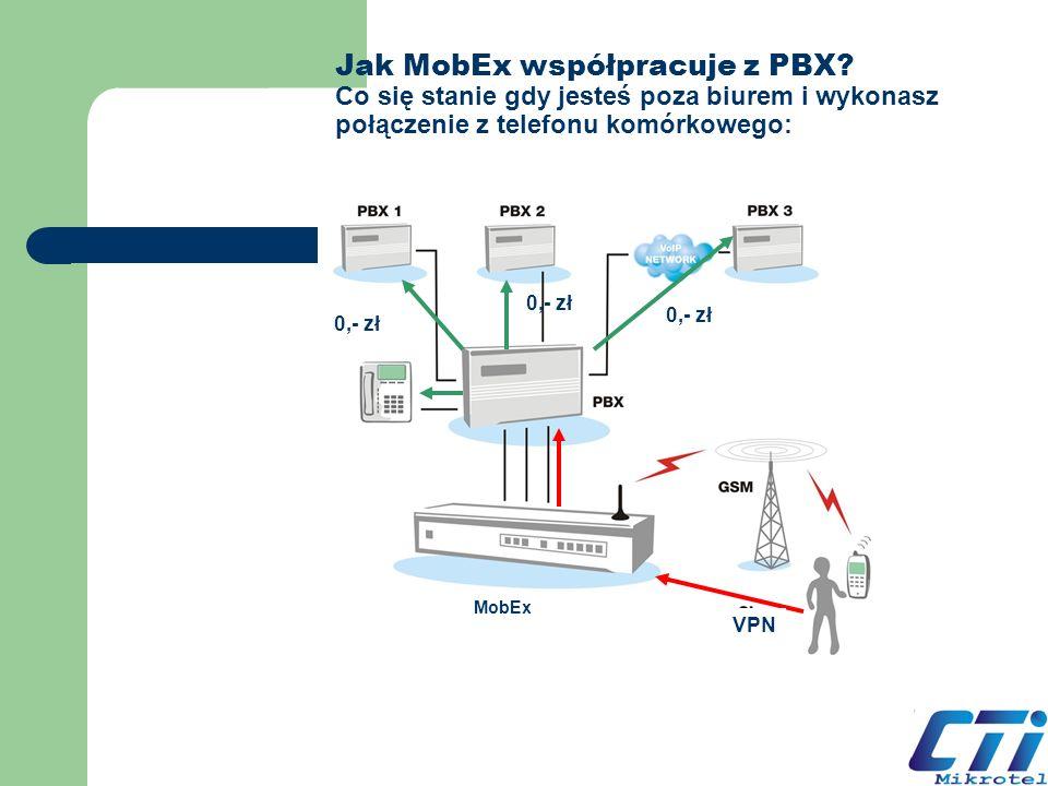 Jak MobEx współpracuje z PBX? Co się stanie gdy jesteś poza biurem i wykonasz połączenie z telefonu komórkowego: 0,- zł MobEx VPN