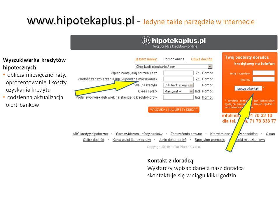 www.hipotekaplus.pl - www.hipotekaplus.pl - Jedyne takie narzędzie w internecie Wyszukiwarka kredytów hipotecznych oblicza miesięczne raty, oprocentow
