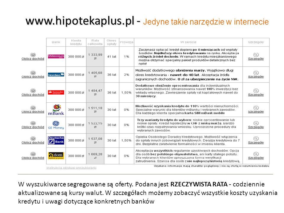 www.hipotekaplus.pl - www.hipotekaplus.pl - Jedyne takie narzędzie w internecie W wyszukiwarce segregowane są oferty. Podana jest RZECZYWISTA RATA - c