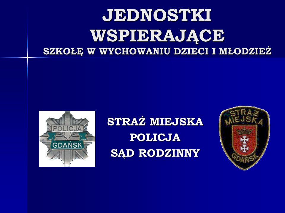 PODSTAWY PRAWNE DZIAŁALNOŚCI PROFIALKTYCZNEJ STRAŻ MIEJSKA Ustawa o Strażach Miejskich z dnia 29.08.1997 roku.
