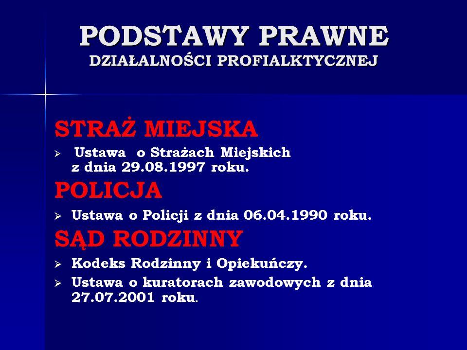 PODSTAWY PRAWNE DZIAŁALNOŚCI PROFIALKTYCZNEJ STRAŻ MIEJSKA Ustawa o Strażach Miejskich z dnia 29.08.1997 roku. POLICJA Ustawa o Policji z dnia 06.04.1