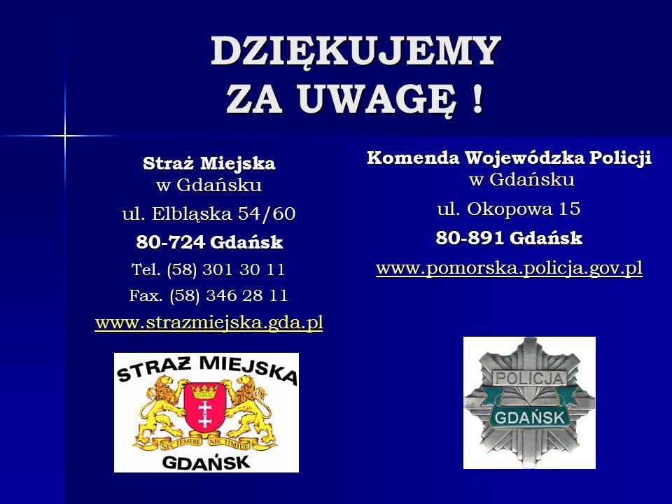 DZIĘKUJEMY ZA UWAGĘ ! Straż Miejska w Gdańsku ul. Elbląska 54/60 80-724 Gdańsk Tel. (58) 301 30 11 Fax. (58) 346 28 11 www.strazmiejska.gda.pl Komenda