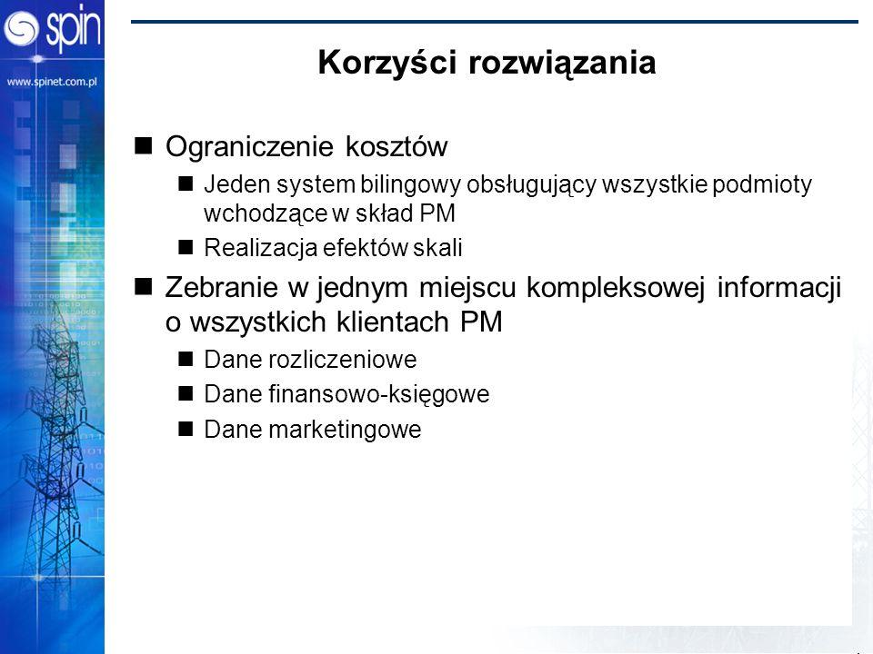 Korzyści rozwiązania Ograniczenie kosztów Jeden system bilingowy obsługujący wszystkie podmioty wchodzące w skład PM Realizacja efektów skali Zebranie