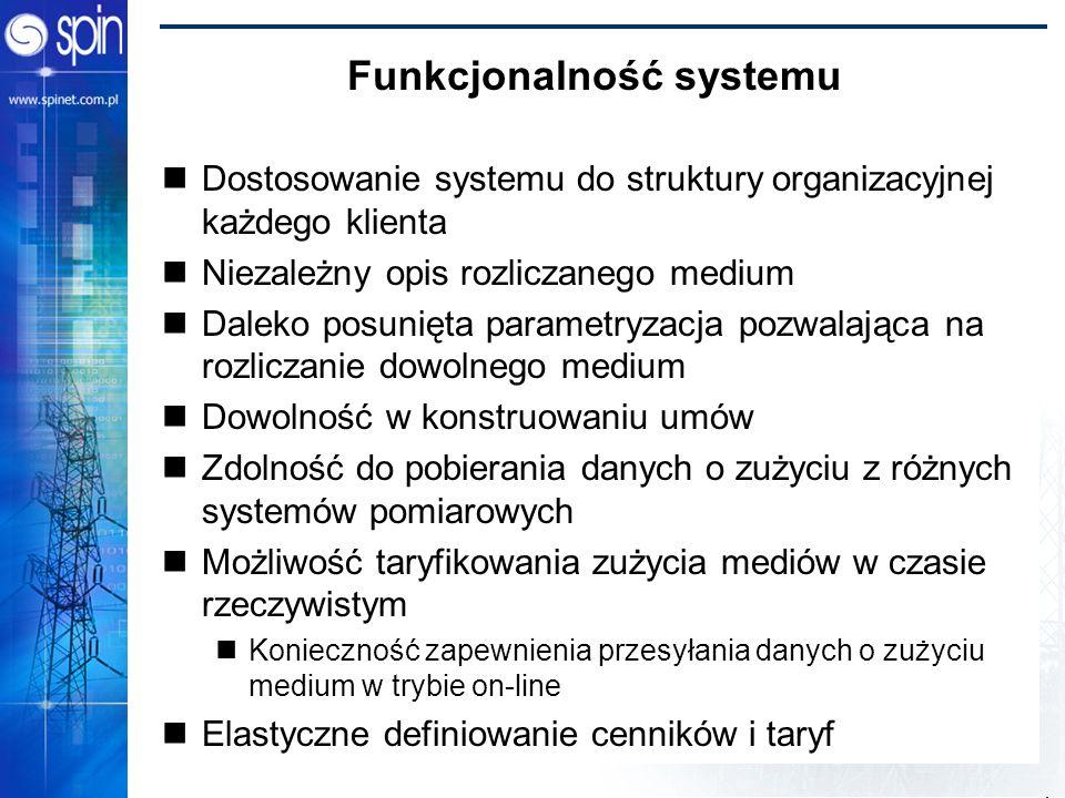 Power Bridge 2002 Funkcjonalność systemu Dostosowanie systemu do struktury organizacyjnej każdego klienta Niezależny opis rozliczanego medium Daleko p