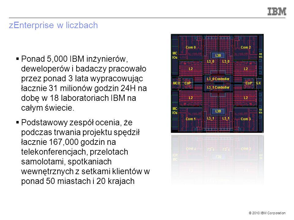 © 2010 IBM Corporation zEnterprise w liczbach Ponad 5,000 IBM inżynierów, deweloperów i badaczy pracowało przez ponad 3 lata wypracowując łacznie 31 milionów godzin 24H na dobę w 18 laboratoriach IBM na całym świecie.