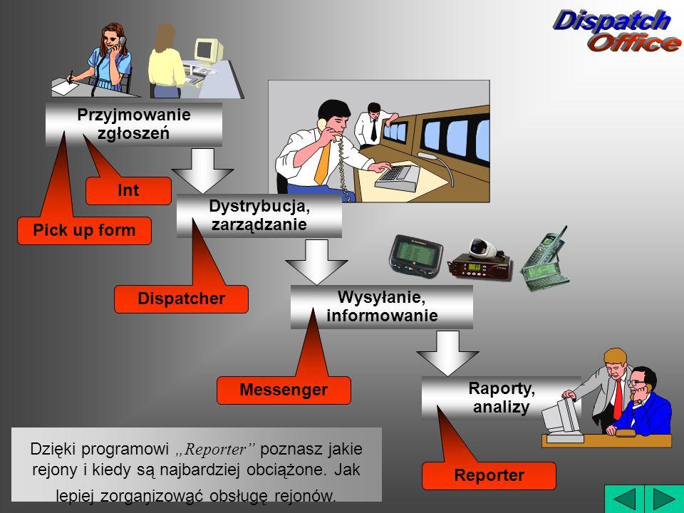 To grupa programów przeznaczona do pracy w systemie Windows To grupa programów przeznaczona dla firm taksówkowych, kurierskich, spedycyjnych, dystrybu