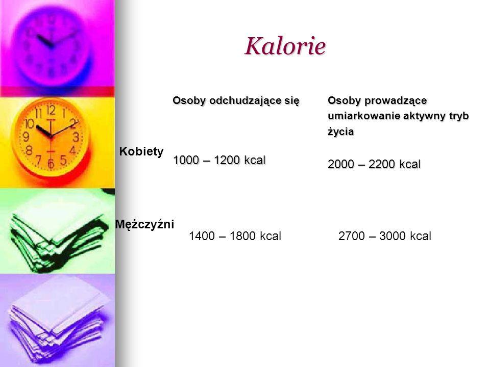 Kalorie Kalorie Osoby odchudzające się 1000 – 1200 kcal Osoby prowadzące umiarkowanie aktywny tryb życia 2000 – 2200 kcal Kobiety Mężczyźni 1400 – 180