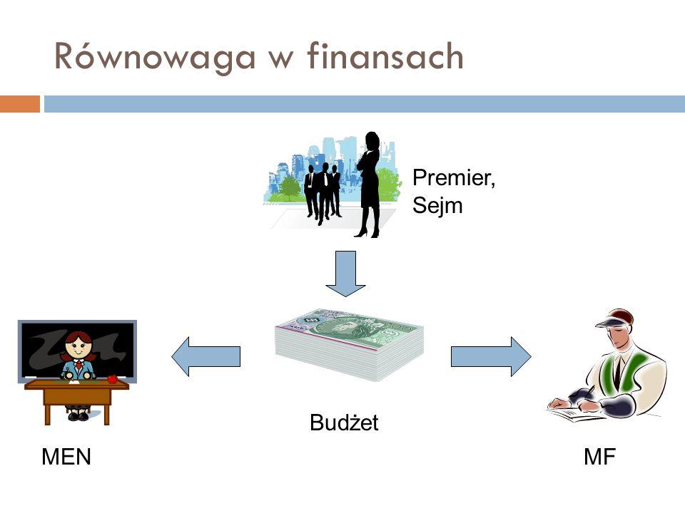 Równowaga w finansach Budżet MEN MF Premier, Sejm