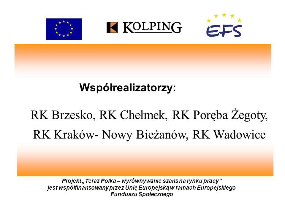 Projekt: Projekt Teraz Polka – wyrównywanie szans na rynku pracy jest współfinansowany przez Unię Europejską w ramach Europejskiego Funduszu Społecznego termin: 15.09.2006-14.11.2007 obszar: Małopolska kwota: 1 194 000 PLN