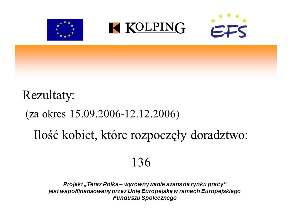 Rezultaty: (za okres 15.09.2006-12.12.2006) Projekt Teraz Polka – wyrównywanie szans na rynku pracy jest współfinansowany przez Unię Europejską w ramach Europejskiego Funduszu Społecznego 24 Ilość kobiet, które rozpoczęły kursy zawodowe: