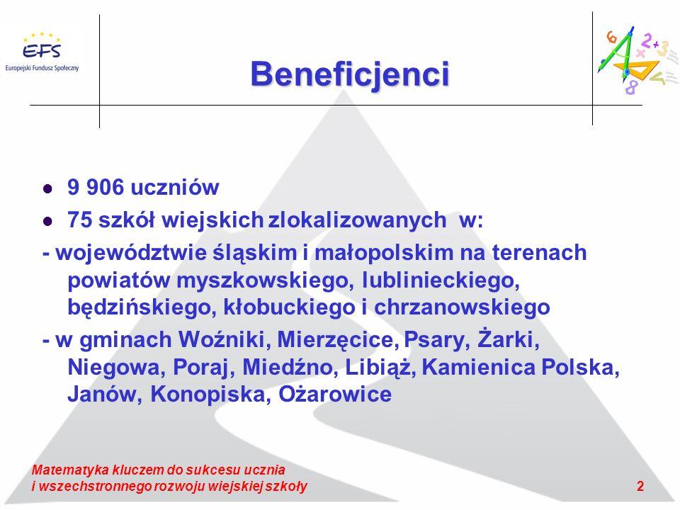 2 Matematyka kluczem do sukcesu ucznia i wszechstronnego rozwoju wiejskiej szkołyBeneficjenci 9 906 uczniów 75 szkół wiejskich zlokalizowanych w: - województwie śląskim i małopolskim na terenach powiatów myszkowskiego, lublinieckiego, będzińskiego, kłobuckiego i chrzanowskiego - w gminach Woźniki, Mierzęcice, Psary, Żarki, Niegowa, Poraj, Miedźno, Libiąż, Kamienica Polska, Janów, Konopiska, Ożarowice