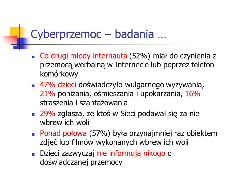 Cyberprzemoc – badania … Co drugi młody internauta (52%) miał do czynienia z przemocą werbalną w Internecie lub poprzez telefon komórkowy 47% dzieci d