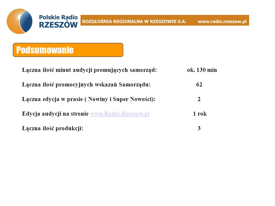 Badania - Podkarpackie Badanie MillwardBrown SMG/KRC Fale: marzec – maj 2011 Grupa celowa: województwo Podkarpackie, populacja 25-75 lat wskaźnik: udział w rynku