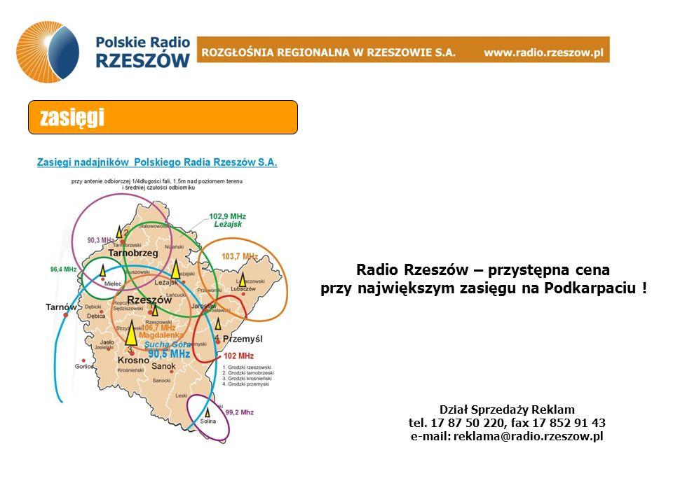 zasięgi Radio Rzeszów – przystępna cena przy największym zasięgu na Podkarpaciu .