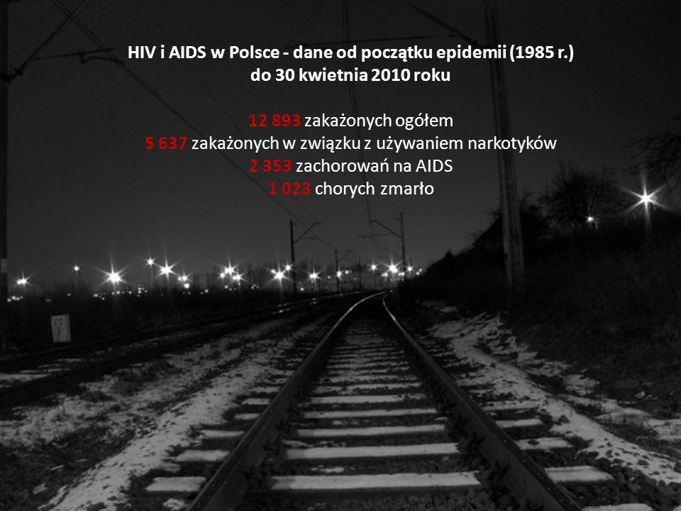 HIV i AIDS w Polsce - dane od początku epidemii (1985 r.) do 30 kwietnia 2010 roku 12 893 zakażonych ogółem 5 637 zakażonych w związku z używaniem narkotyków 2 353 zachorowań na AIDS 1 023 chorych zmarło