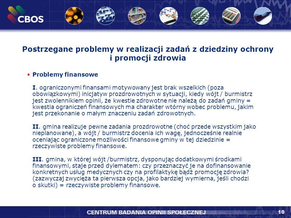 10 Postrzegane problemy w realizacji zadań z dziedziny ochrony i promocji zdrowia Problemy finansowe I.