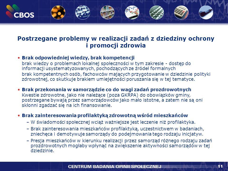 11 Postrzegane problemy w realizacji zadań z dziedziny ochrony i promocji zdrowia Brak odpowiedniej wiedzy, brak kompetencji brak wiedzy o problemach