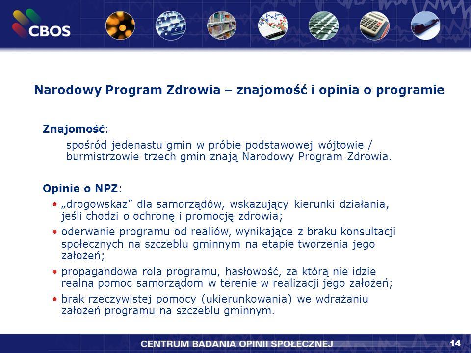 14 Narodowy Program Zdrowia – znajomość i opinia o programie Znajomość: spośród jedenastu gmin w próbie podstawowej wójtowie / burmistrzowie trzech gm