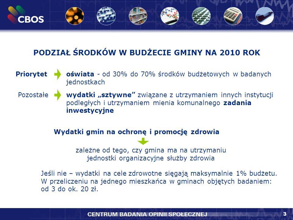 3 PODZIAŁ ŚRODKÓW W BUDŻECIE GMINY NA 2010 ROK Priorytetoświata - od 30% do 70% środków budżetowych w badanych jednostkach Pozostałewydatki sztywne zw