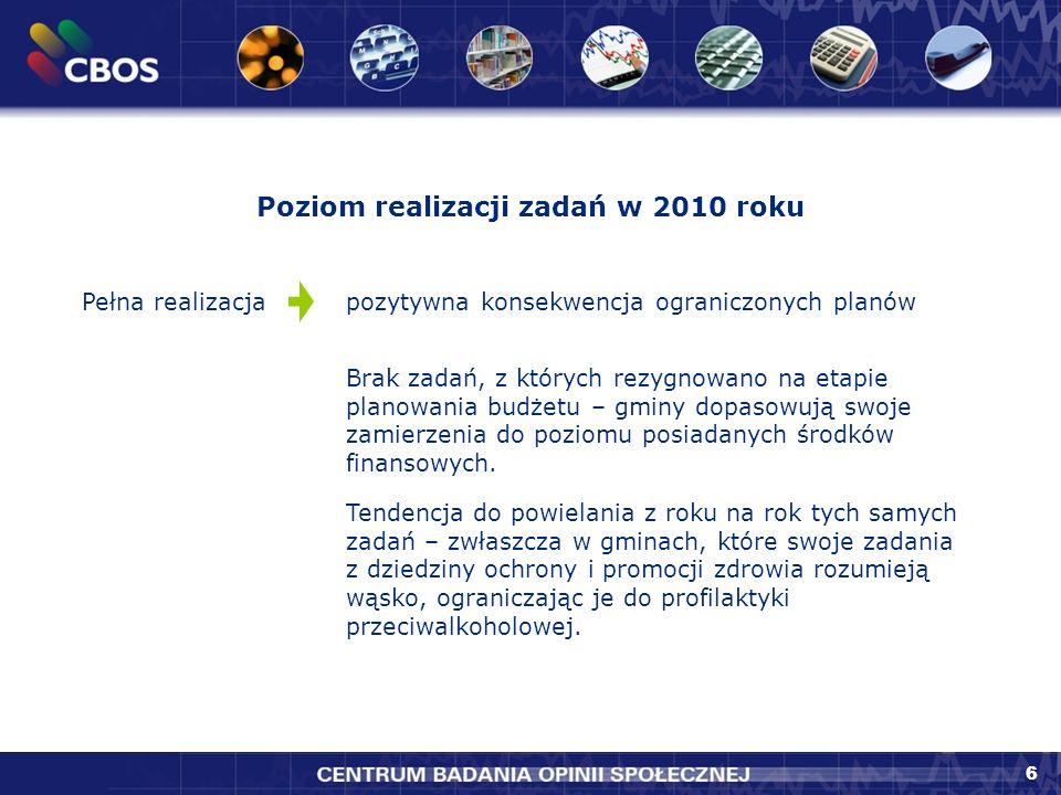 6 Poziom realizacji zadań w 2010 roku Brak zadań, z których rezygnowano na etapie planowania budżetu – gminy dopasowują swoje zamierzenia do poziomu p