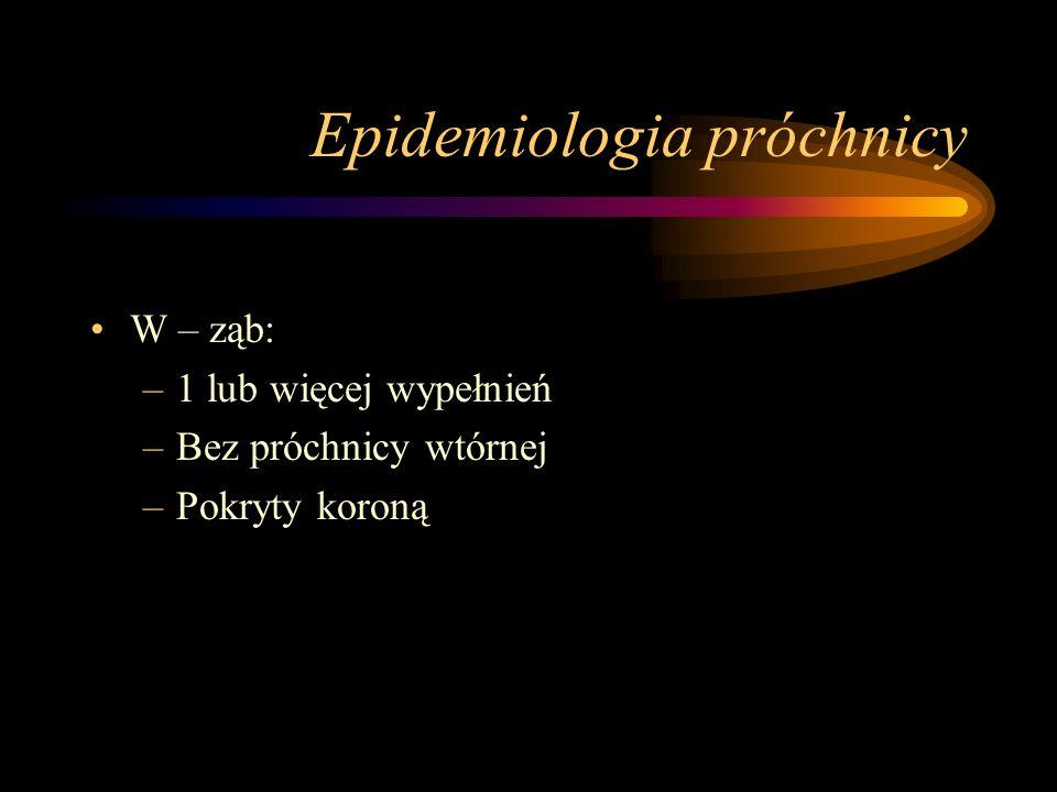 Epidemiologia próchnicy PUW (puw) w języku angielskim to: –DMF (dmf) Decayed Missing Filled Dawna nazwa PUW to: –Wskaźnik CER Caries Extractio Reconstruction