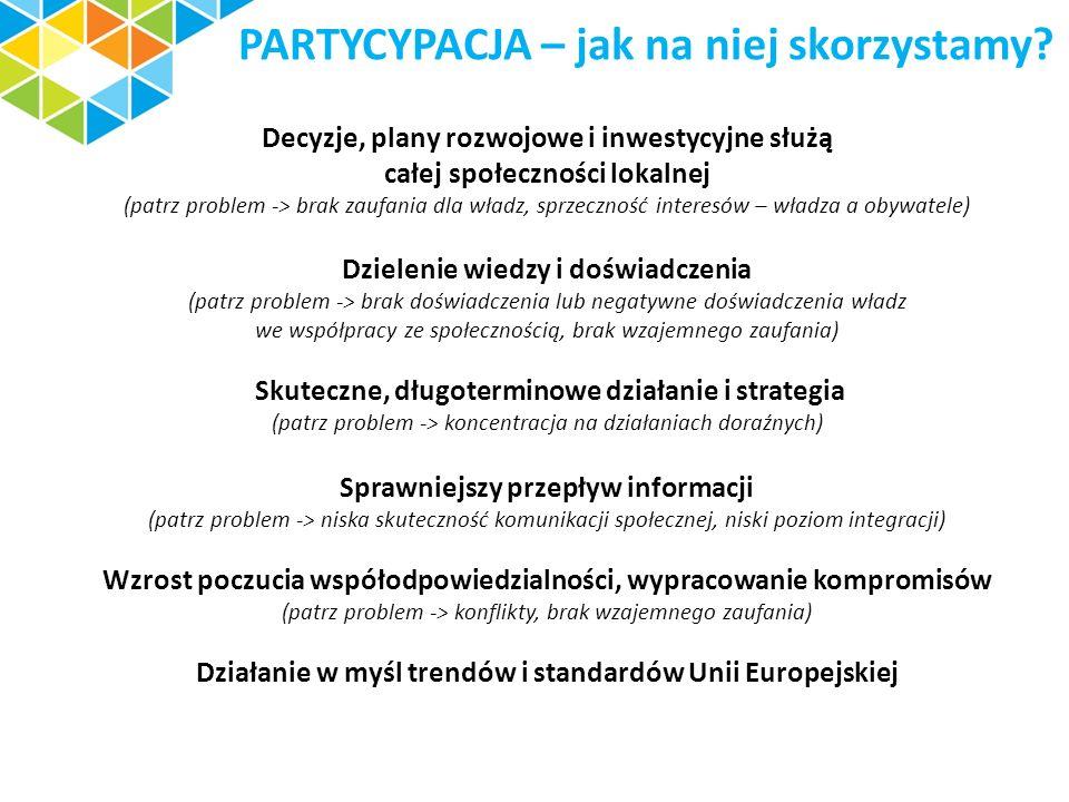PARTYCYPACJA – jak na niej skorzystamy? Decyzje, plany rozwojowe i inwestycyjne służą całej społeczności lokalnej (patrz problem -> brak zaufania dla