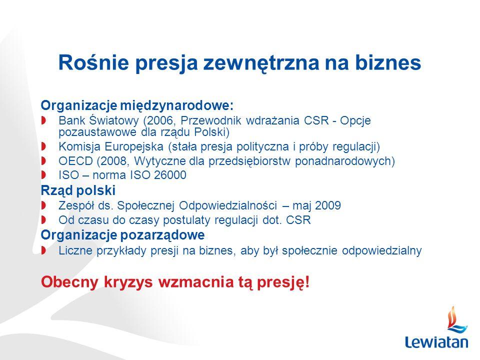 Rośnie presja zewnętrzna na biznes Organizacje międzynarodowe: Bank Światowy (2006, Przewodnik wdrażania CSR - Opcje pozaustawowe dla rządu Polski) Komisja Europejska (stała presja polityczna i próby regulacji) OECD (2008, Wytyczne dla przedsiębiorstw ponadnarodowych) ISO – norma ISO 26000 Rząd polski Zespół ds.