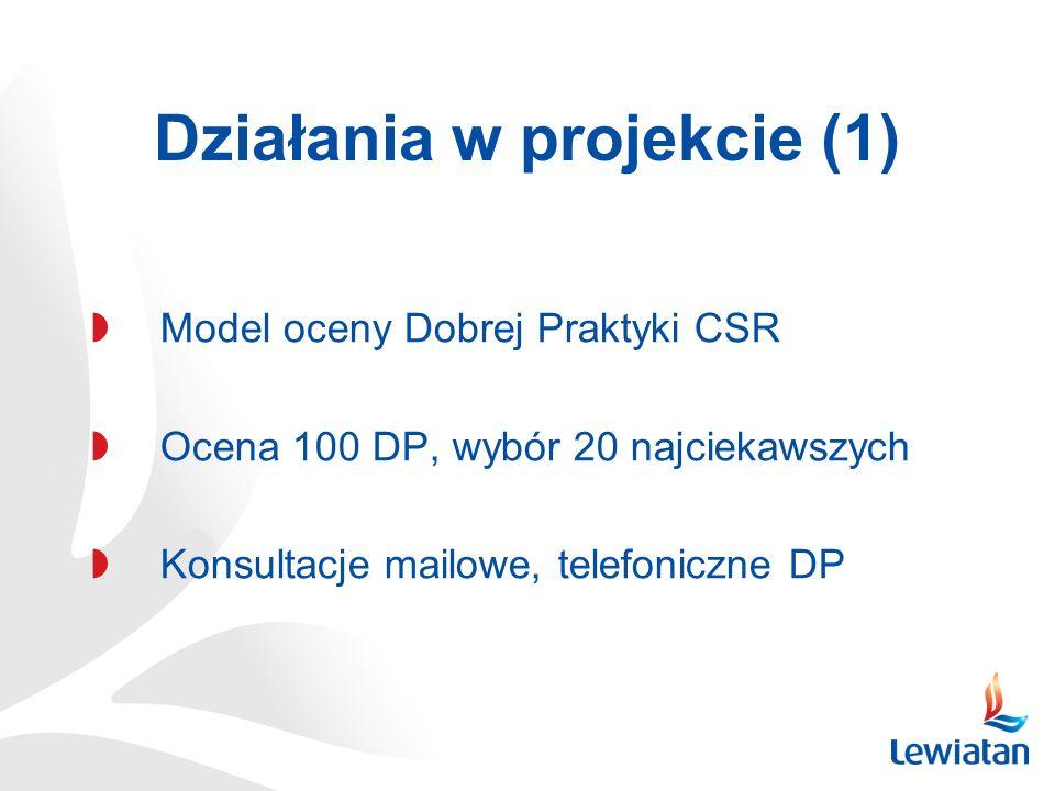 Działania w projekcie (1) Model oceny Dobrej Praktyki CSR Ocena 100 DP, wybór 20 najciekawszych Konsultacje mailowe, telefoniczne DP