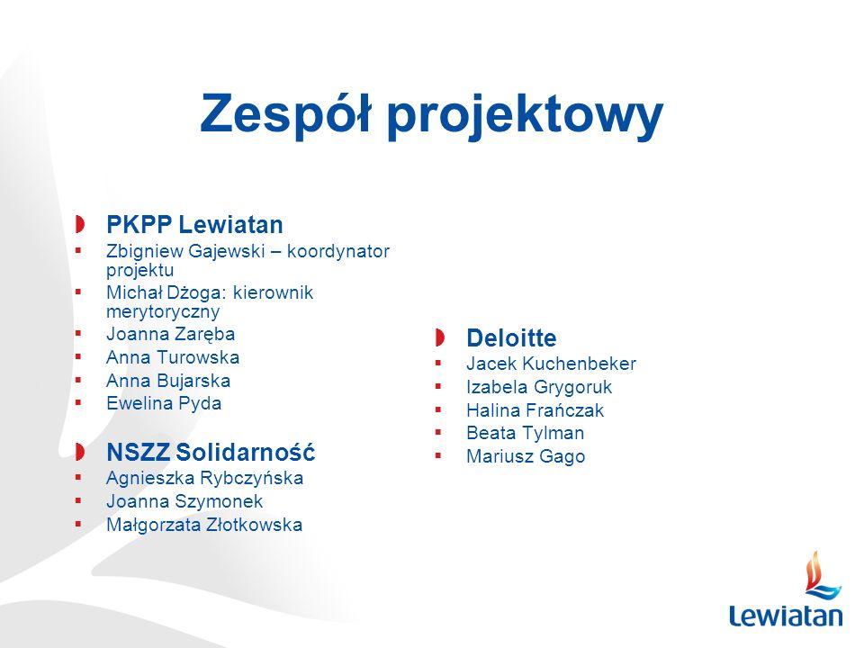 Zespół projektowy PKPP Lewiatan Zbigniew Gajewski – koordynator projektu Michał Dżoga: kierownik merytoryczny Joanna Zaręba Anna Turowska Anna Bujarsk