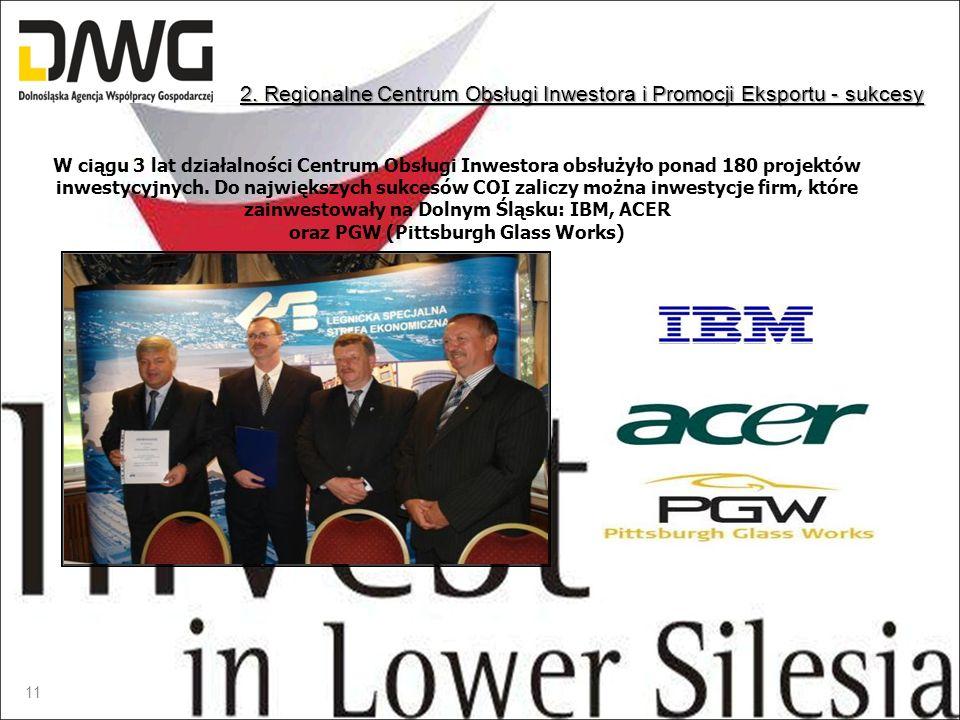 11 W ciągu 3 lat działalności Centrum Obsługi Inwestora obsłużyło ponad 180 projektów inwestycyjnych. Do największych sukcesów COI zaliczy można inwes