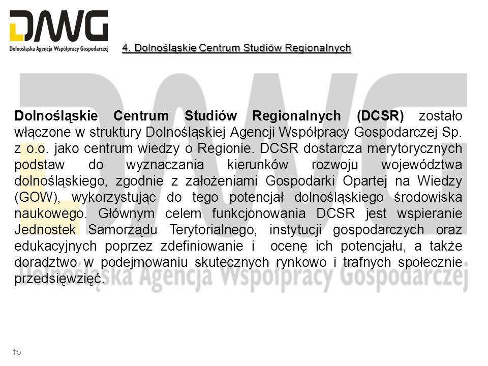 Dolnośląskie Centrum Studiów Regionalnych (DCSR) zostało włączone w struktury Dolnośląskiej Agencji Współpracy Gospodarczej Sp. z o.o. jako centrum wi