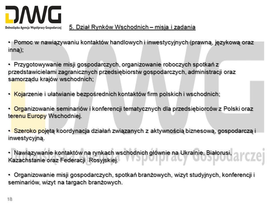 Pomoc w nawiązywaniu kontaktów handlowych i inwestycyjnych (prawną, językową oraz inną); Pomoc w nawiązywaniu kontaktów handlowych i inwestycyjnych (p