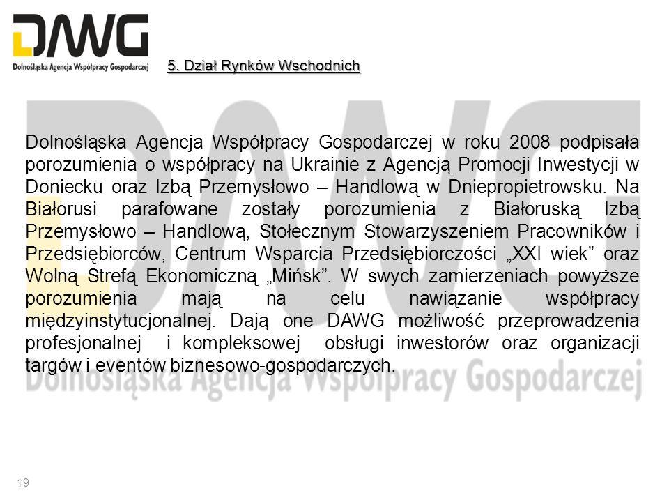 Dolnośląska Agencja Współpracy Gospodarczej w roku 2008 podpisała porozumienia o współpracy na Ukrainie z Agencją Promocji Inwestycji w Doniecku oraz