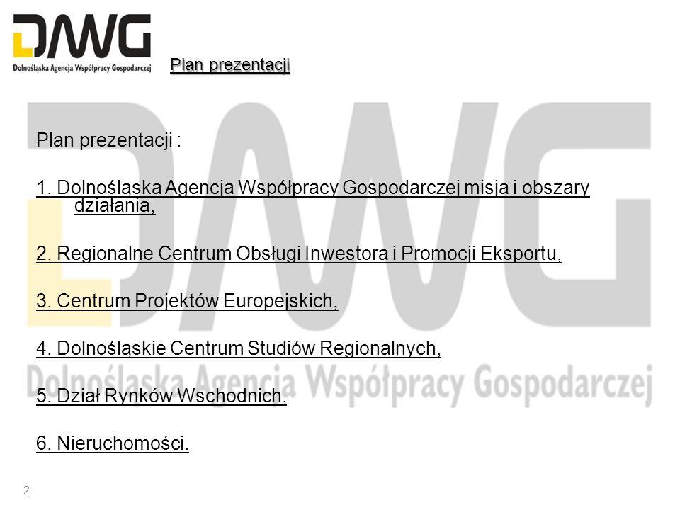Plan prezentacji : 1. Dolnośląska Agencja Współpracy Gospodarczej misja i obszary działania, 2. Regionalne Centrum Obsługi Inwestora i Promocji Ekspor