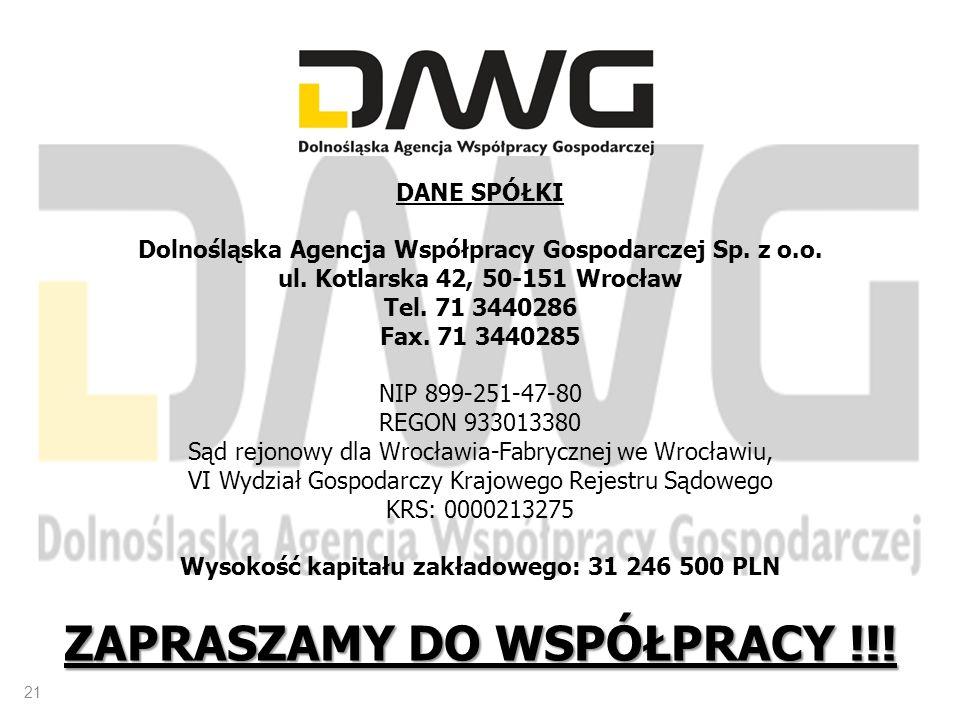 DANE SPÓŁKI Dolnośląska Agencja Współpracy Gospodarczej Sp. z o.o. ul. Kotlarska 42, 50-151 Wrocław Tel. 71 3440286 Fax. 71 3440285 NIP 899-251-47-80