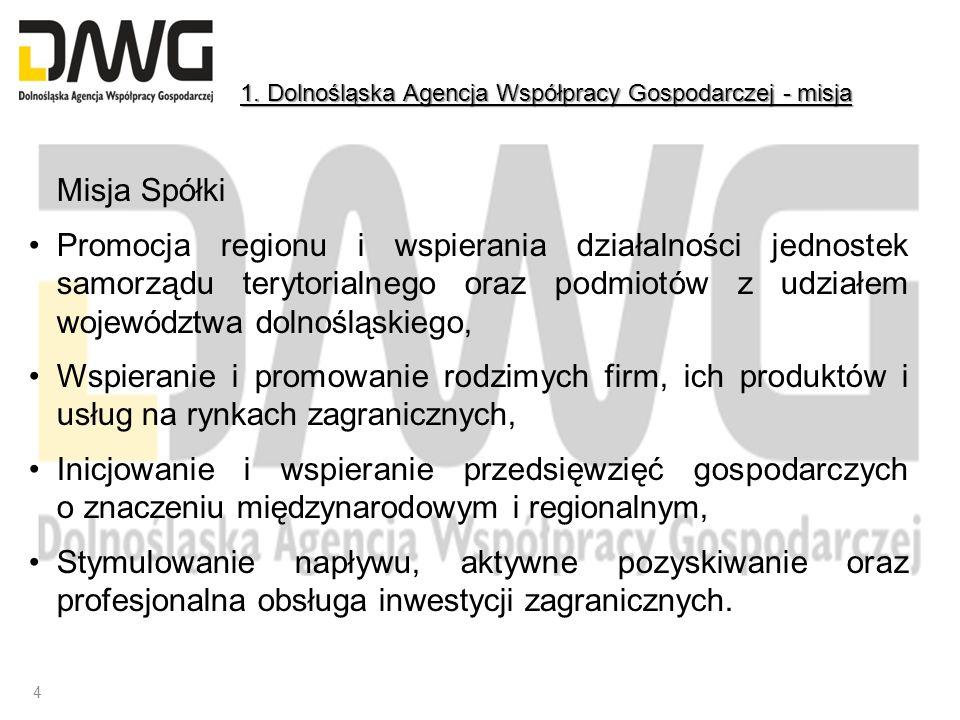Misja Spółki Promocja regionu i wspierania działalności jednostek samorządu terytorialnego oraz podmiotów z udziałem województwa dolnośląskiego, Wspie
