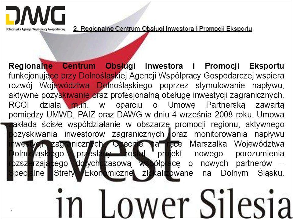 Regionalne Centrum Obsługi Inwestora i Promocji Eksportu funkcjonujące przy Dolnośląskiej Agencji Współpracy Gospodarczej wspiera rozwój Województwa D