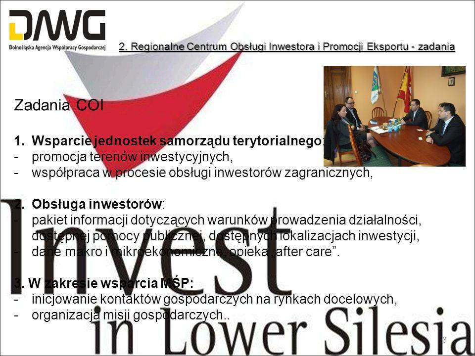 Zadania COI 1.Wsparcie jednostek samorządu terytorialnego: -promocja terenów inwestycyjnych, -współpraca w procesie obsługi inwestorów zagranicznych,
