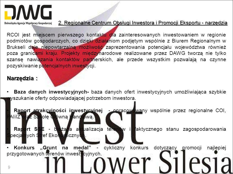 RCOI jest miejscem pierwszego kontaktu dla zainteresowanych inwestowaniem w regionie podmiotów gospodarczych, co dzięki działaniom podjętym wspólnie z