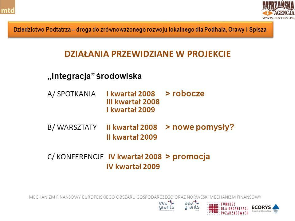 DZIAŁANIA PRZEWIDZIANE W PROJEKCIE Integracja środowiska A/ SPOTKANIA I kwartał 2008 > robocze III kwartał 2008 I kwartał 2009 B/ WARSZTATY II kwartał 2008 > nowe pomysły.