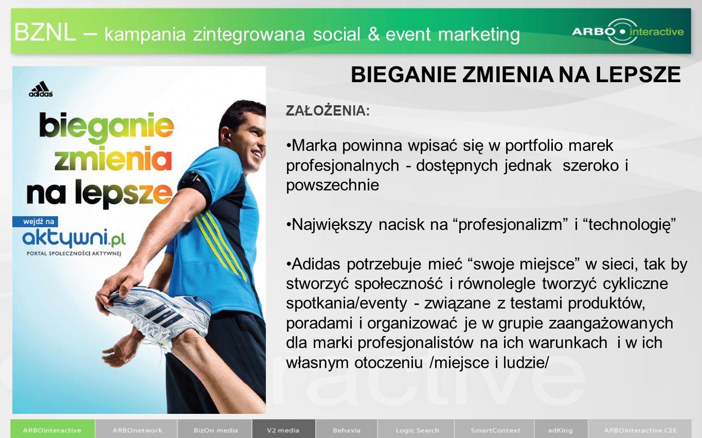 BZNL – kampania zintegrowana social & event marketing BIEGANIE ZMIENIA NA LEPSZE ZAŁOŻENIA: Marka powinna wpisać się w portfolio marek profesjonalnych
