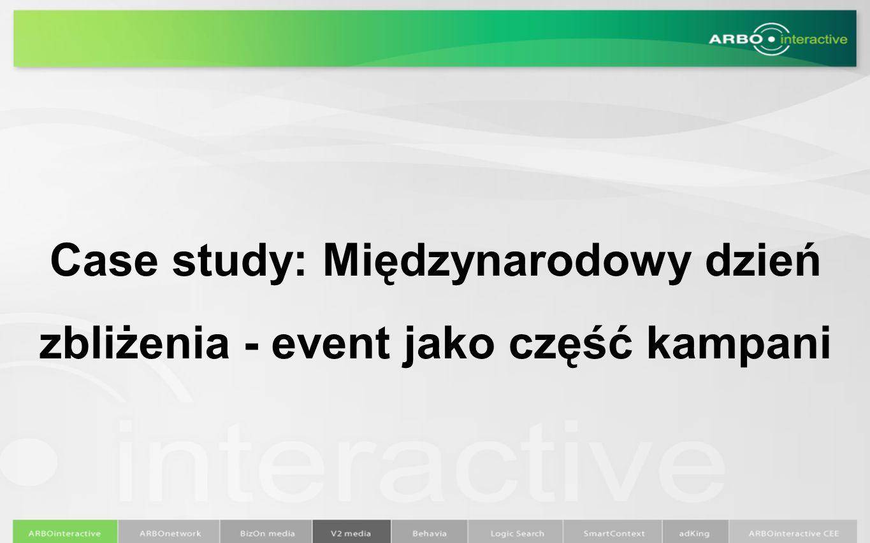 Kampania zasięgowa (działania krótkoterminowe) Bizon media - pakiet Marketing/PR [DoubleBillboard] LogicSearch [linki sponsorowane] Smart Context [dymek niestandardowy] Wspólna technologia Kreacje Wirtualnemedia.pl + MediaRun.pl [rectangle, DB, śródtext]