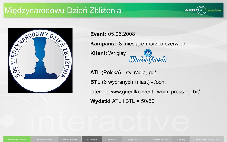Międzynarodowu Dzień Zbliżenia Event: 05.06.2008 Kampania: 3 miesiące marzec-czerwiec Klient: Wrigley ATL (Polska) - /tv, radio, gg/ BTL (6 wybranych