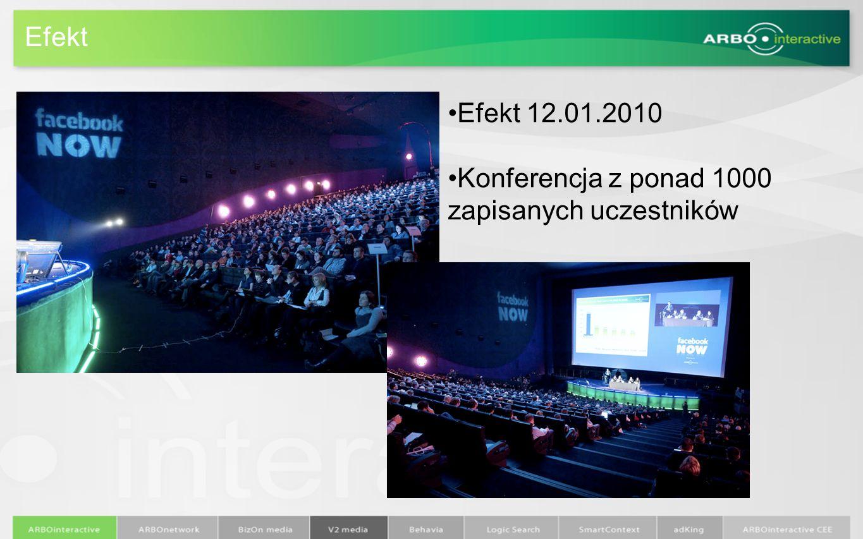 Efekt Efekt 12.01.2010 Konferencja z ponad 1000 zapisanych uczestników