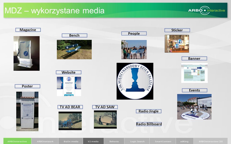Schemat Kampanii IMPREZY BIEGOWE PROMOCJA ONLINE 52 AKTWYNYCH AMBASADORÓW MARKI PLATFORMA KOMUNIKACJI PR & ePR & WOM Patron platformy Co-branding serwisu Profile Drużyn/Ambasadorów Organizacja/relacja imprez biegowych Katalog produktów ProductP + ePR DZIAŁANIA NA FACEBOOK