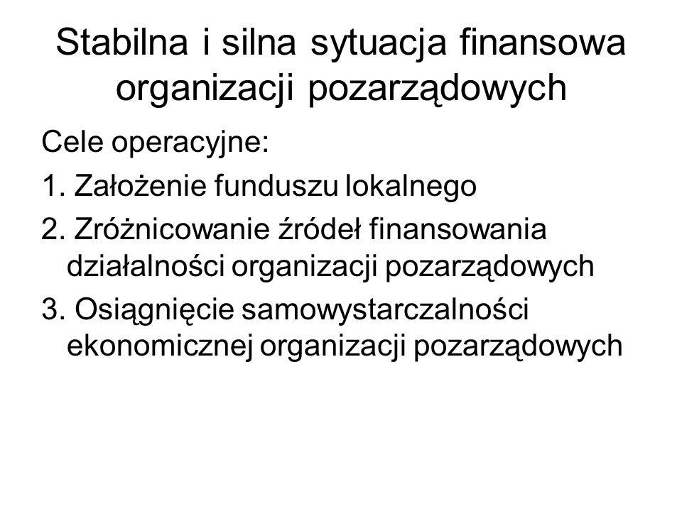 Stabilna i silna sytuacja finansowa organizacji pozarządowych Cele operacyjne: 1.