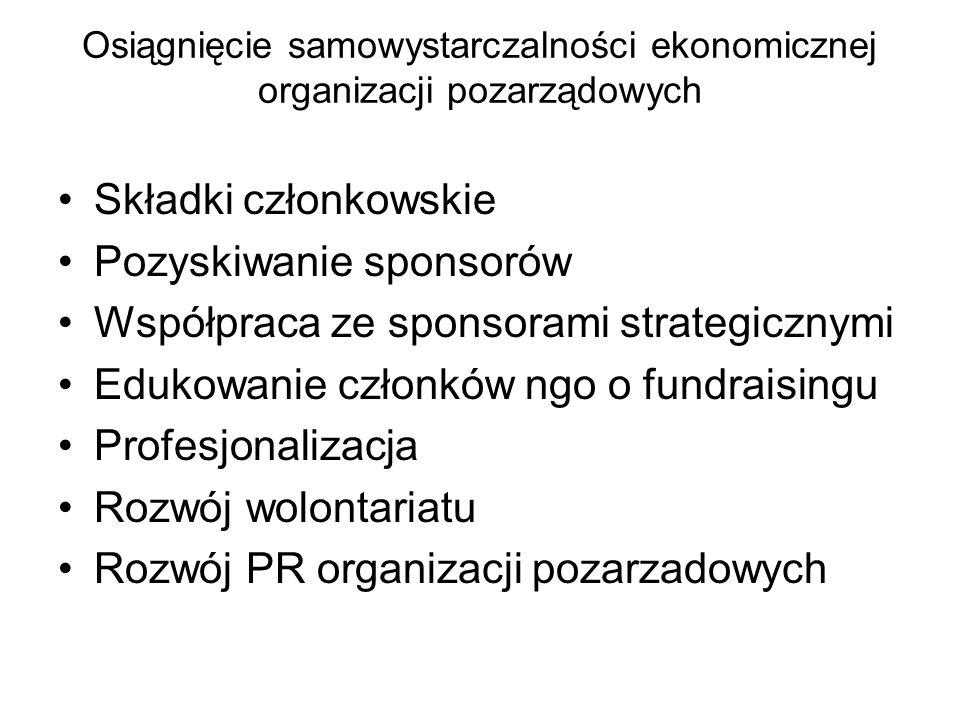 Osiągnięcie samowystarczalności ekonomicznej organizacji pozarządowych Składki członkowskie Pozyskiwanie sponsorów Współpraca ze sponsorami strategicznymi Edukowanie członków ngo o fundraisingu Profesjonalizacja Rozwój wolontariatu Rozwój PR organizacji pozarzadowych