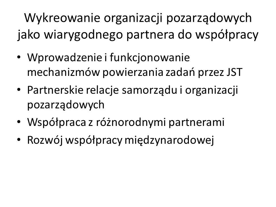 Wykreowanie organizacji pozarządowych jako wiarygodnego partnera do współpracy Wprowadzenie i funkcjonowanie mechanizmów powierzania zadań przez JST Partnerskie relacje samorządu i organizacji pozarządowych Współpraca z różnorodnymi partnerami Rozwój współpracy międzynarodowej