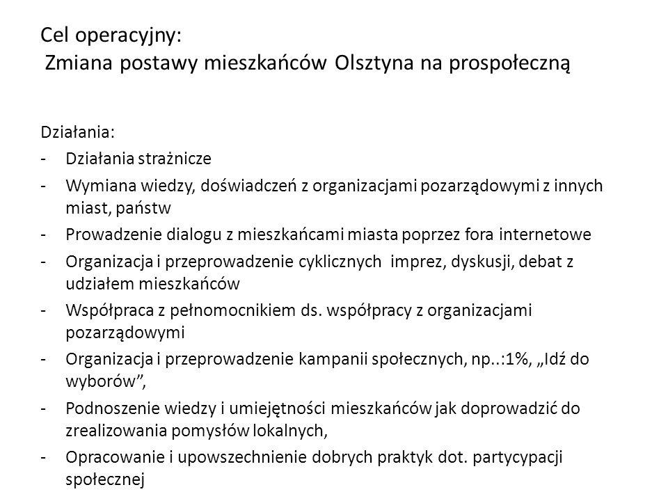 Cel operacyjny: Zmiana postawy mieszkańców Olsztyna na prospołeczną Działania: -Działania strażnicze -Wymiana wiedzy, doświadczeń z organizacjami pozarządowymi z innych miast, państw -Prowadzenie dialogu z mieszkańcami miasta poprzez fora internetowe -Organizacja i przeprowadzenie cyklicznych imprez, dyskusji, debat z udziałem mieszkańców -Współpraca z pełnomocnikiem ds.